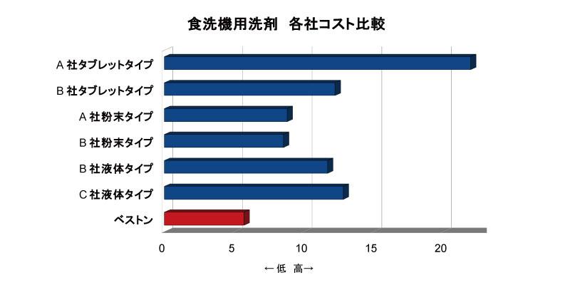 report04-06